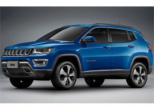 Sifir Jeep Fiyatlari Ve Paketleri